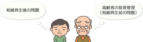 相続問題を得意とする東京FAIRWAY法律事務所